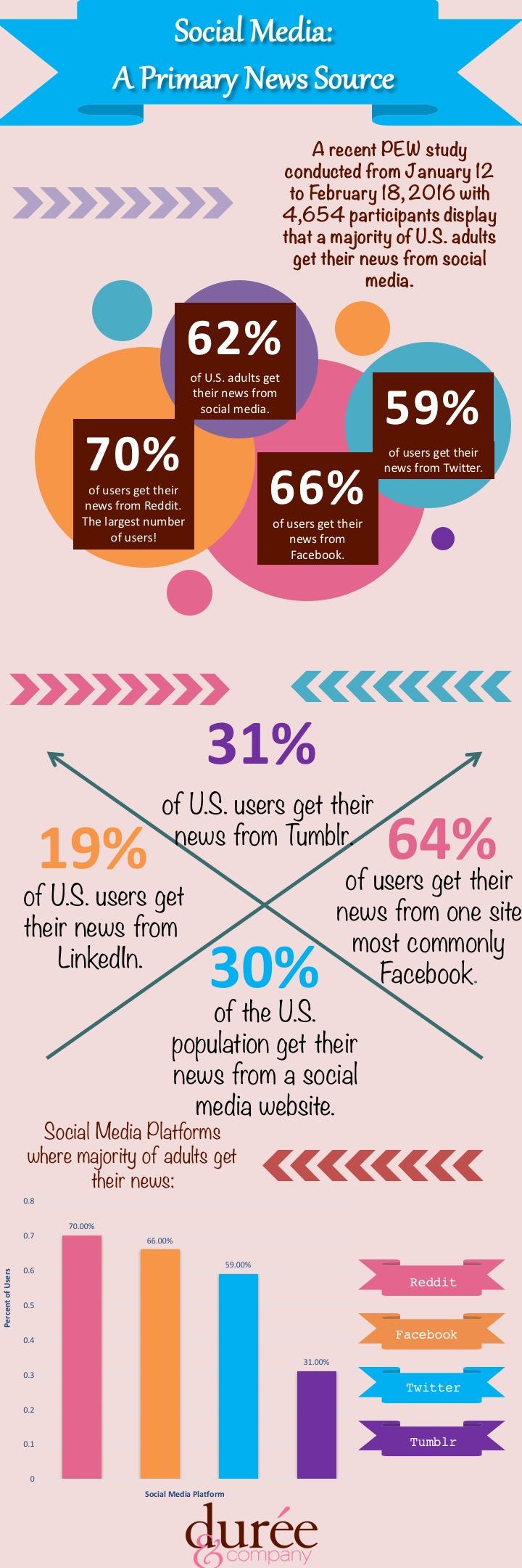 infographic v2